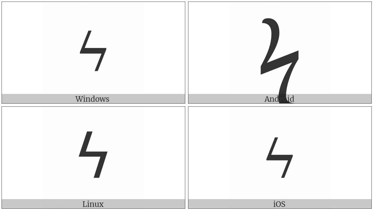 Greek Small Letter Koppa on various operating systems