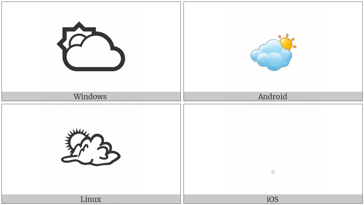 Sun Behind Cloud on various operating systems