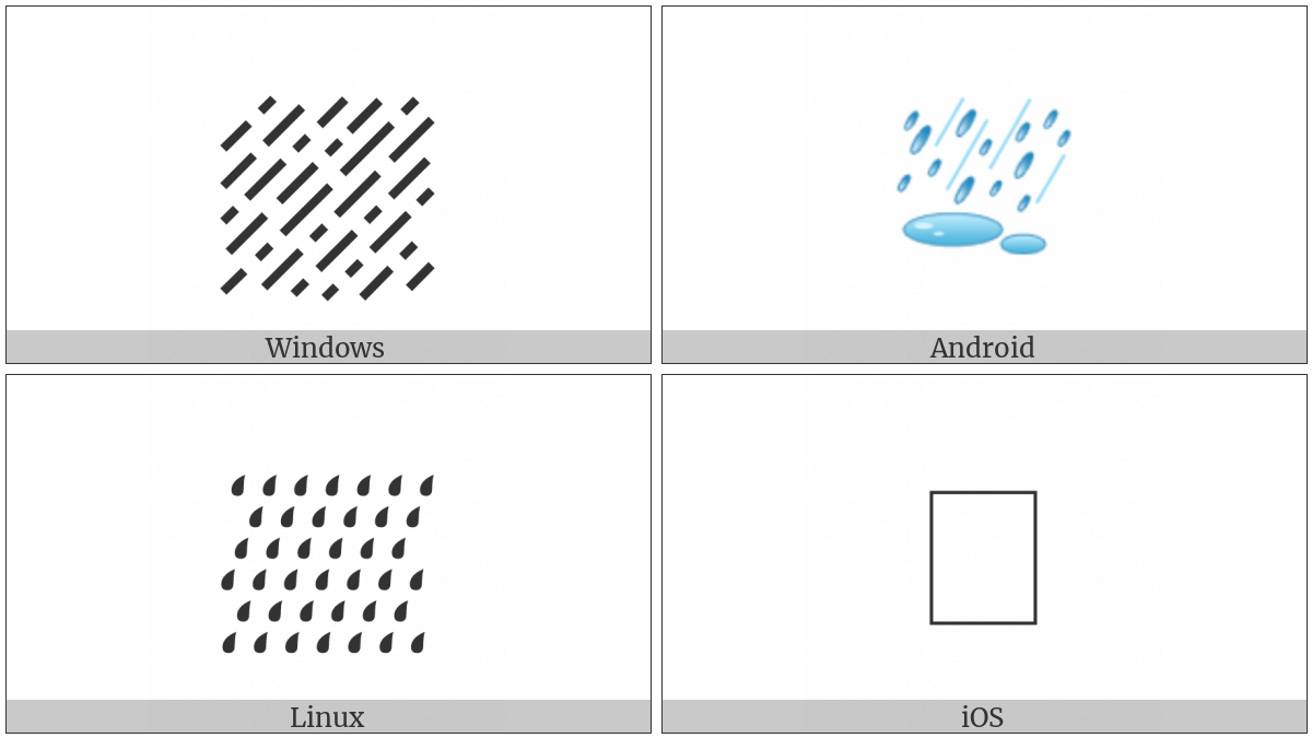 Rain on various operating systems