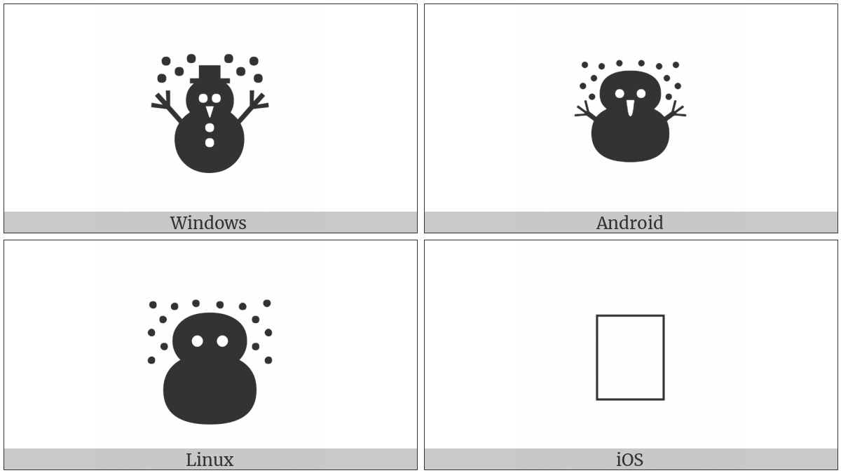 Black Snowman on various operating systems