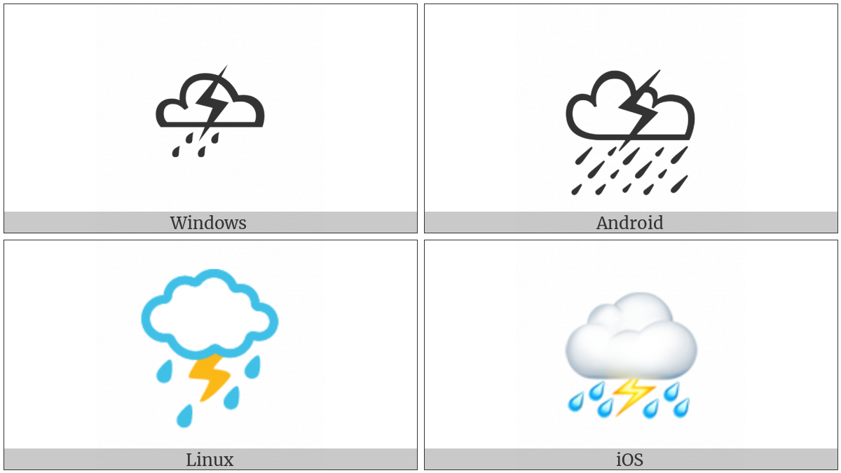 Thunder Cloud And Rain on various operating systems