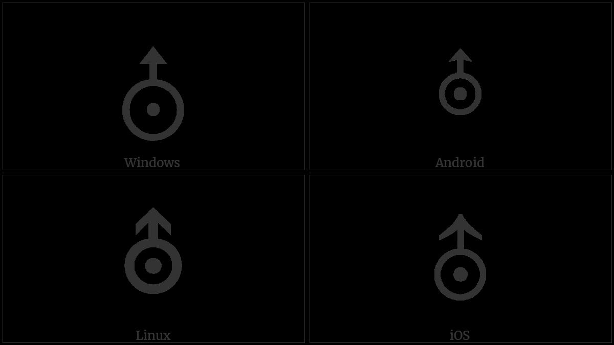 Astronomical Symbol For Uranus Utf 8 Icons