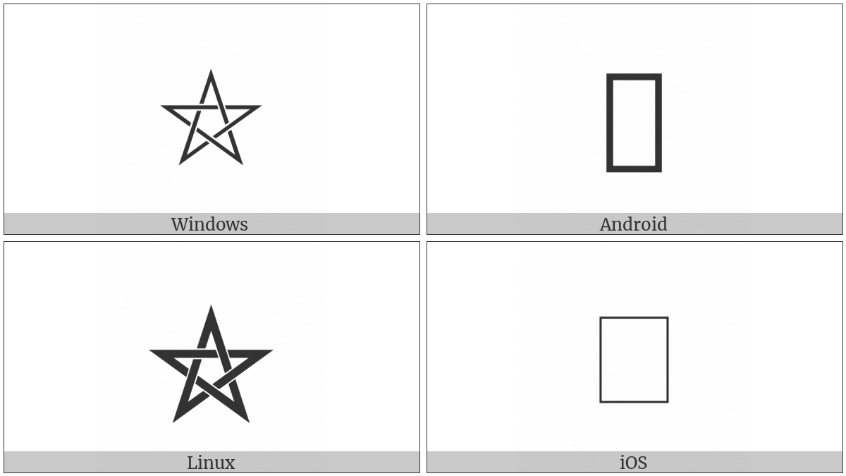 Right-Handed Interlaced Pentagram on various operating systems