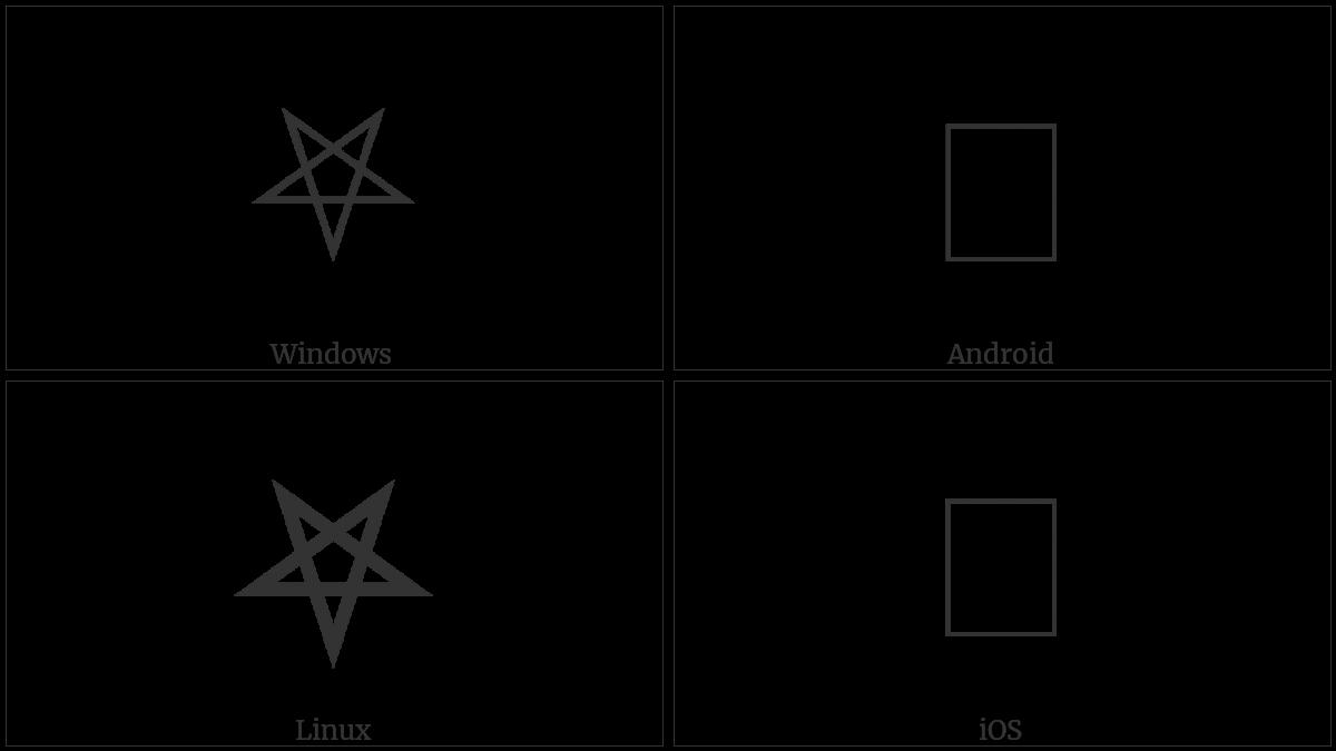 INVERTED PENTAGRAM | UTF-8 Icons