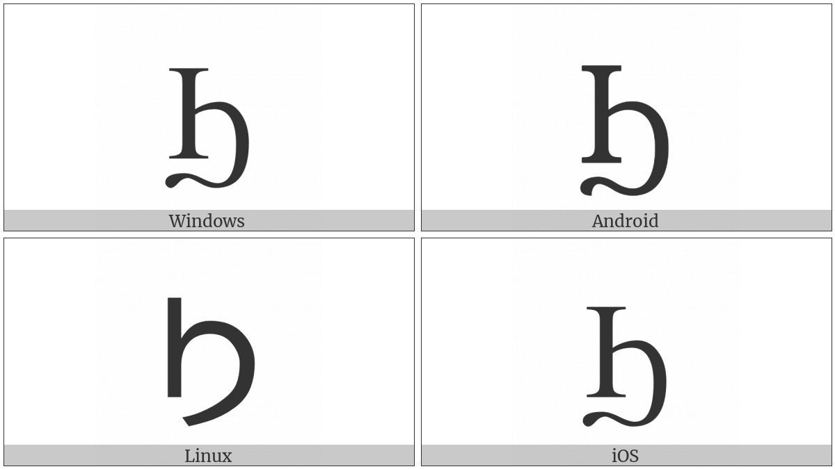 Coptic Capital Letter Khei on various operating systems