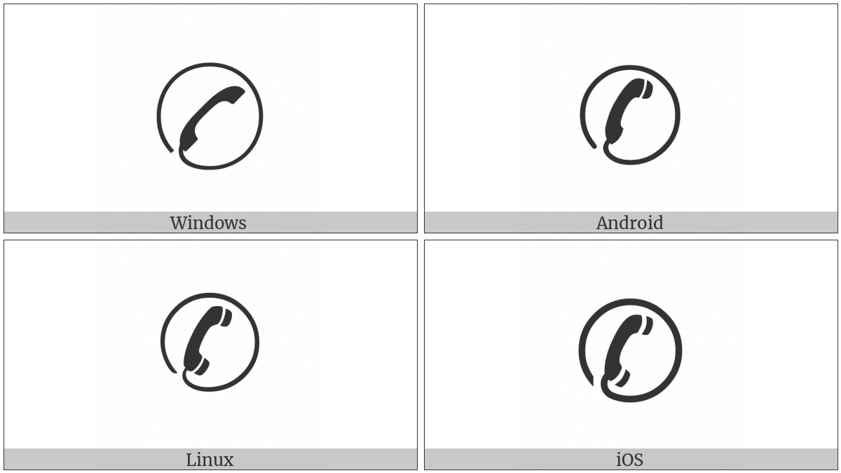 Telephone Location Sign on various operating systems
