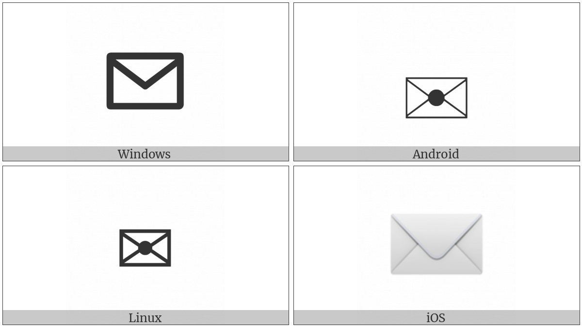 Envelope on various operating systems