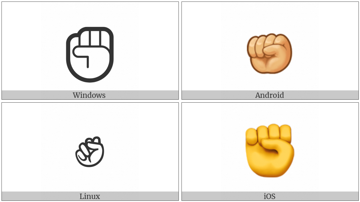 Raised Fist on various operating systems