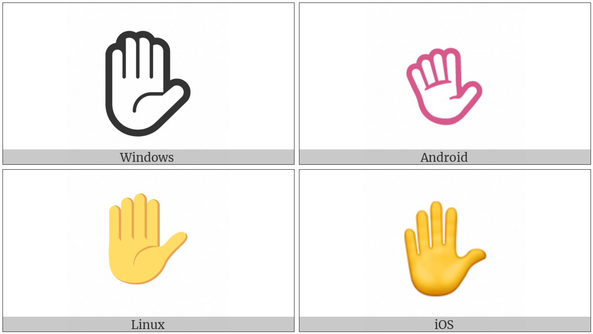 Raised Hand on various operating systems